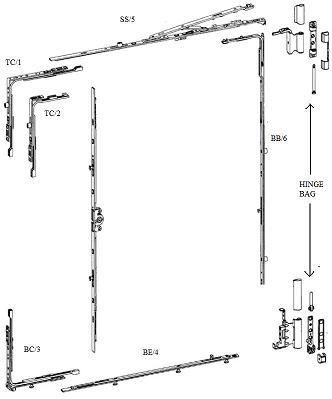 Si Siegenia Tilt And Turn Drive Gear Window Lock Mechanism